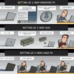 Infografik : Panduan Membeli Sebuah Komputer