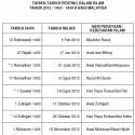 Tarikh Bulan Puasa, Doa Buka Puasa, Bulan Puasa 2012, Tarikh Puasa Ramadhan Malaysia, Tarikh Puasa 2012, Buffet Ramadan, Ramadan 2012